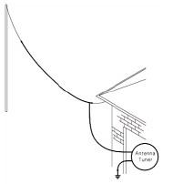 HF Long Wire Antenna