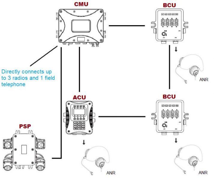 Gmos Lan 02 Wiring Diagram Lan Symbol Wiring Diagram