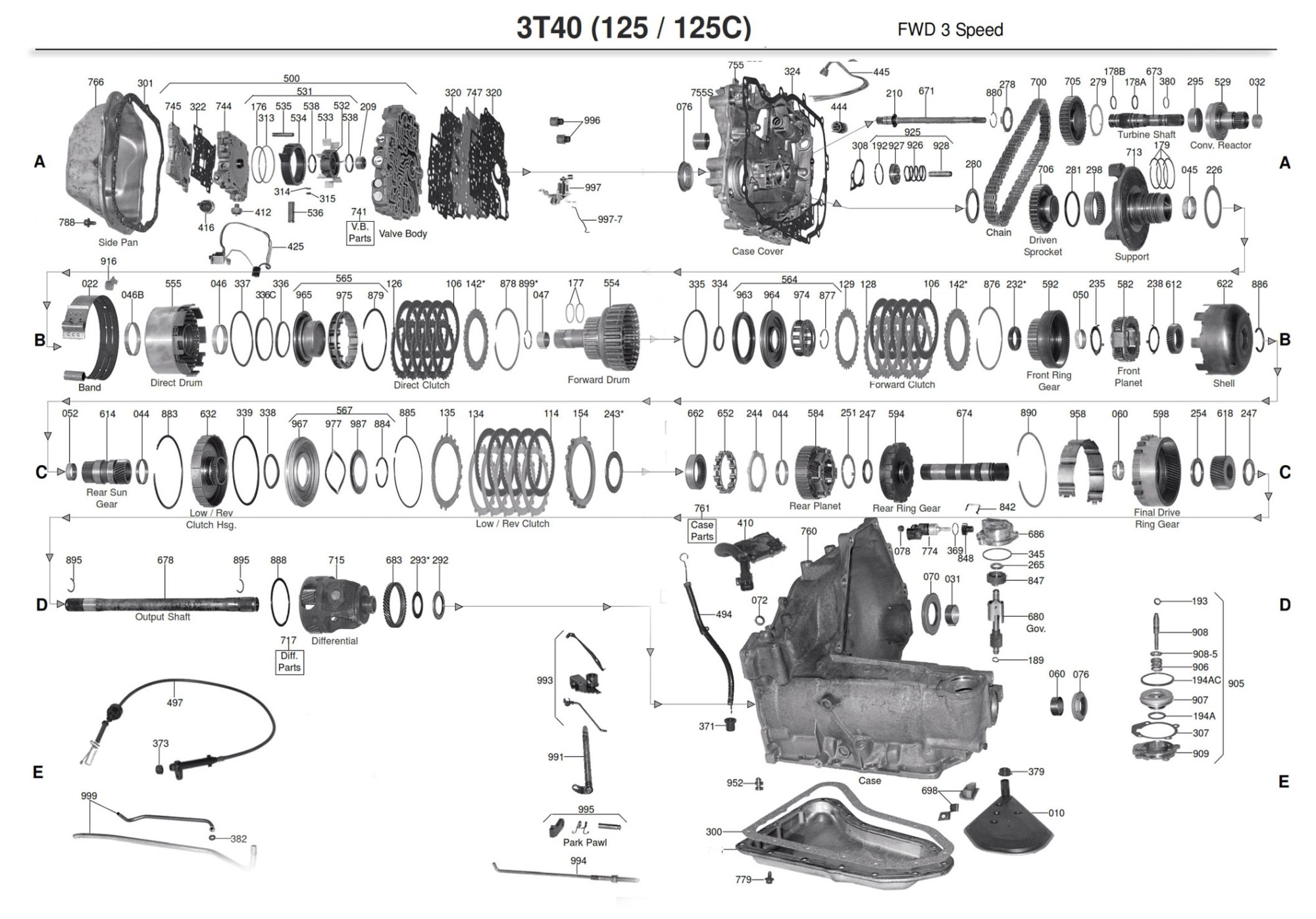 hight resolution of gm transaxle diagram wiring diagram expert gm 3t40 diagram wiring diagram for you gm transaxle diagram