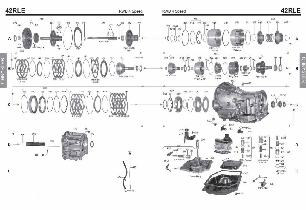 Transmission repair manuals 42LE, A606, 42RLE
