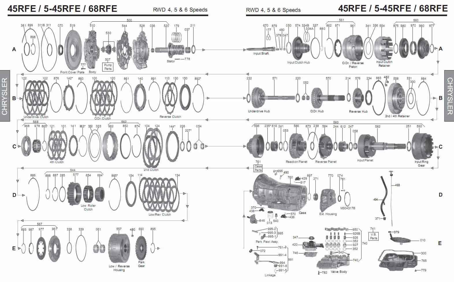 Transmission Repair Manuals 45rfe 545rfe