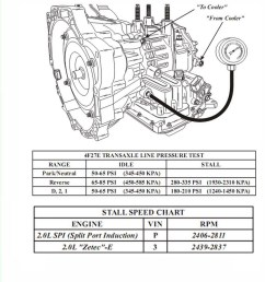transmission repair manuals 4f27e instructions for rebuild ford transmission diagram automatic transmission 4f27e [ 1073 x 1145 Pixel ]