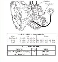 transmission repair manuals 4f27e instructions for rebuild ford transmission diagram automatic transmission 4f27e [ 1073 x 1145 Pixel ]