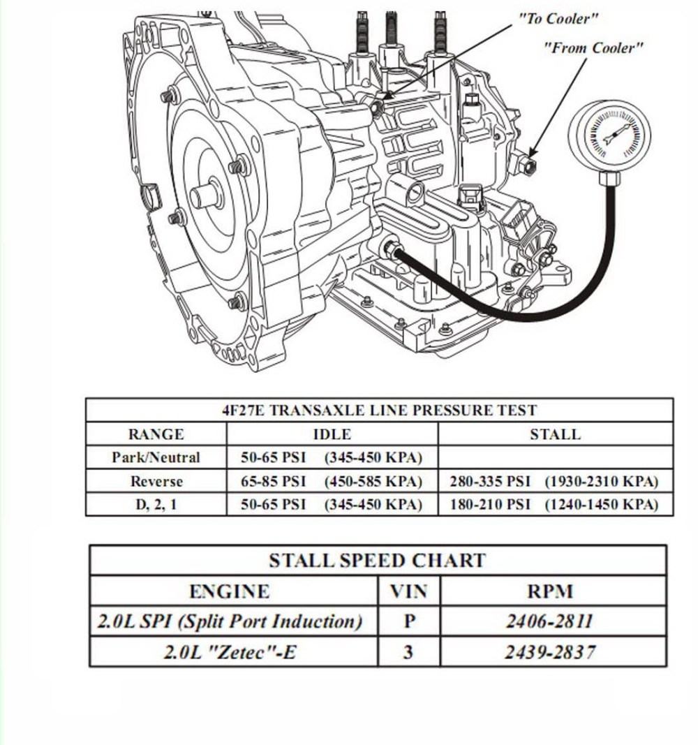 medium resolution of transmission repair manuals 4f27e instructions for rebuild ford transmission diagram automatic transmission 4f27e