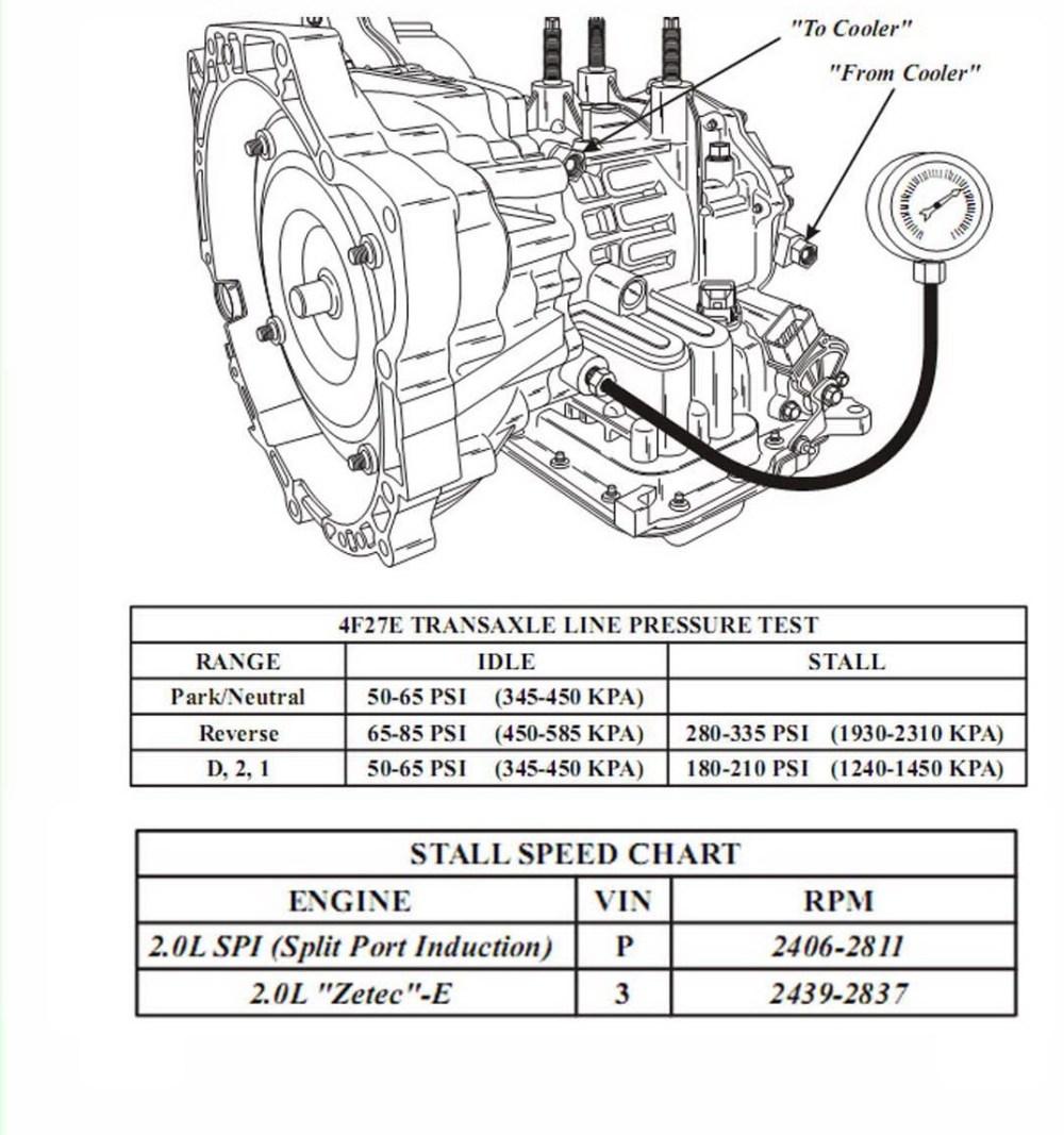 medium resolution of transmission repair manuals 4f27e instructions for rebuild ford transmission diagram automatic transmission 4f27e