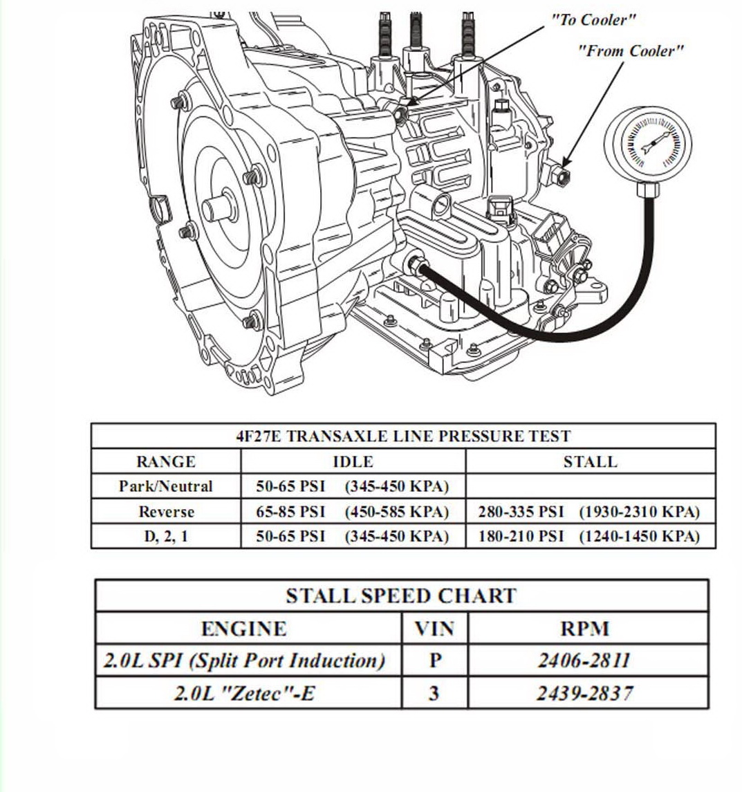 hight resolution of transmission repair manuals 4f27e instructions for rebuild ford transmission diagram automatic transmission 4f27e