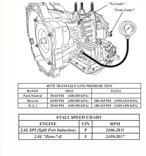 small resolution of transmission repair manuals 4f27e instructions for rebuild ford transmission diagram automatic transmission 4f27e
