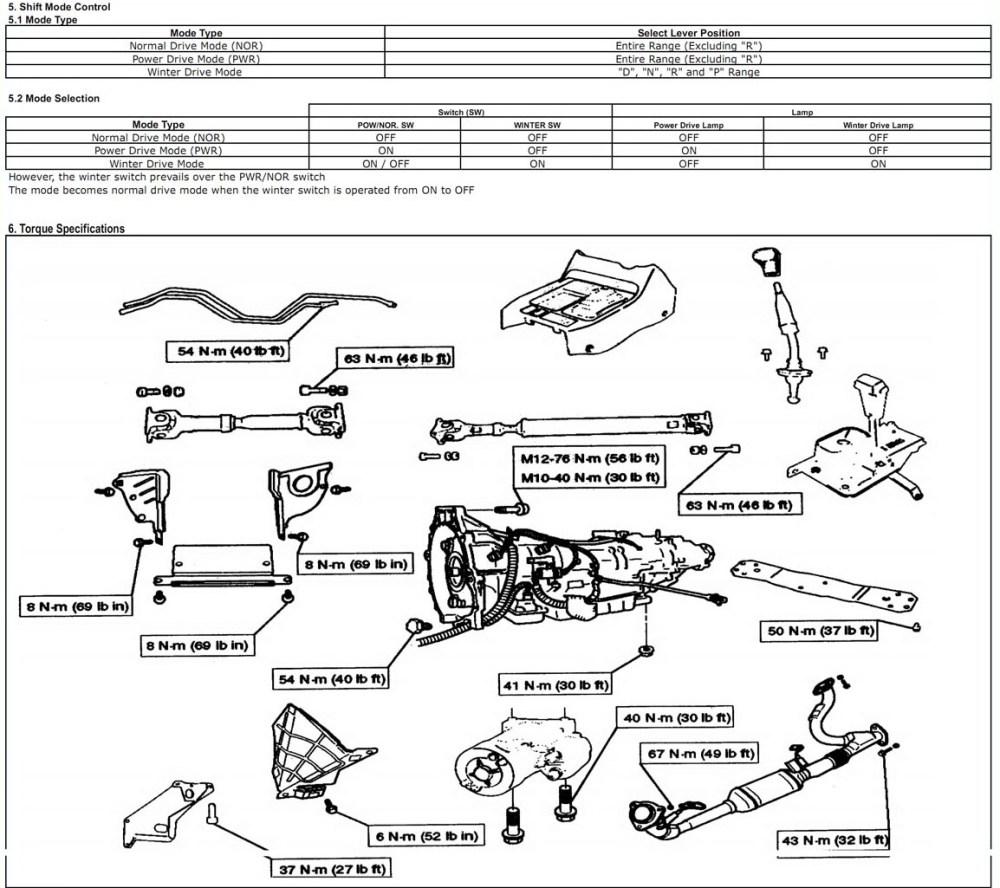 medium resolution of transmission repair manuals 4l30e instructions for rebuild 4l30e diagram 4l30 diagnostic 4l30e manual