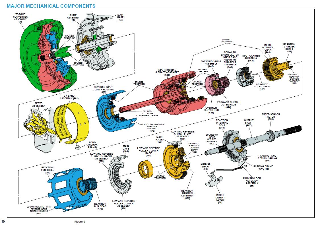 Gm Parts Book Diagrams 4l60e Transmission Rebuild Manuals 700r4 Instructions