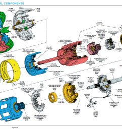 transmission rebuild guide 700r4 4l60e 4l65e manuals 4l60e diagram valve body 4l60e components [ 1125 x 795 Pixel ]