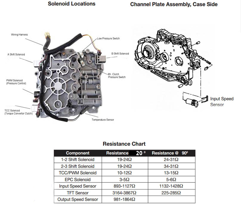 4T65E Transmission parts, repair guidelines, problems, manuals