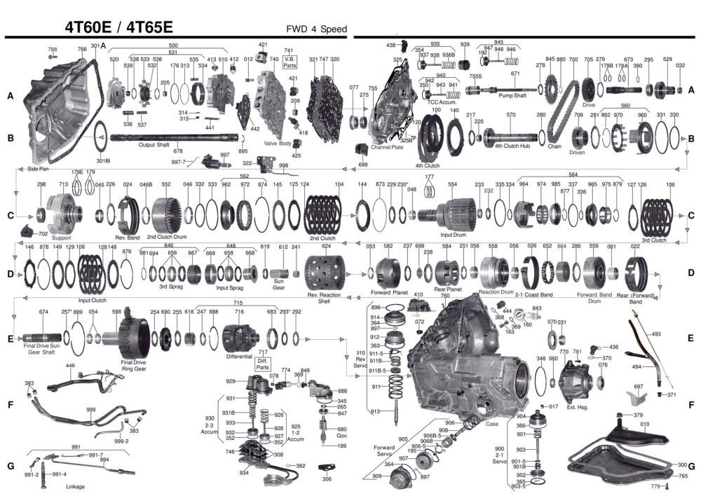 medium resolution of transmission repair manuals 4t60e 4t65e 440 t4 instructions4t60e scheme