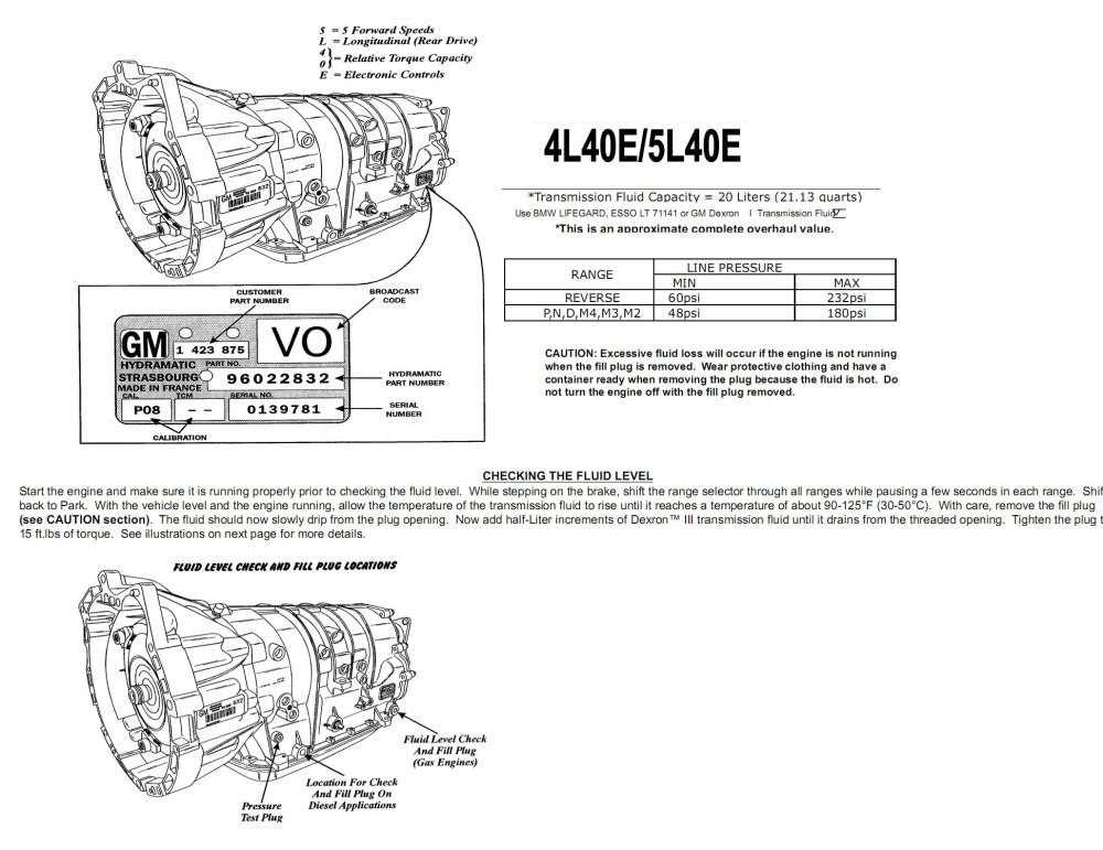medium resolution of 5l50 fluid change