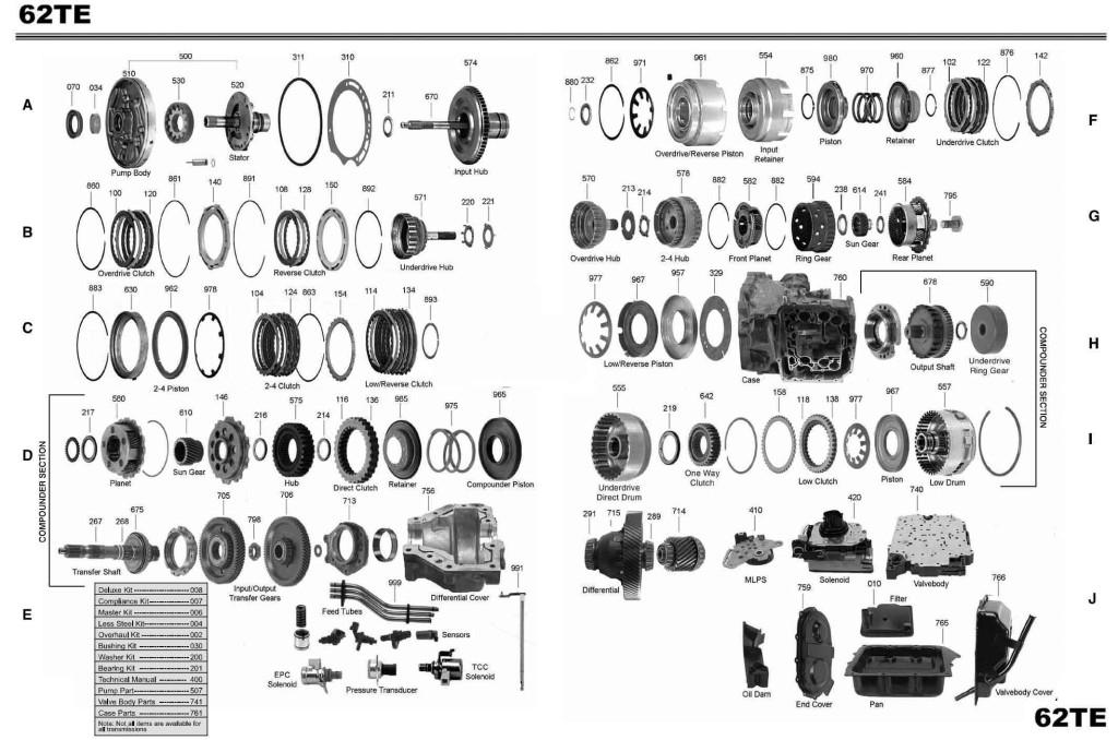Transmission Repair Manuals 62te Instructions For