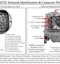62te transmission valve body [ 2226 x 1275 Pixel ]