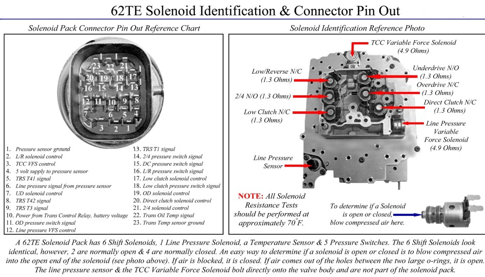 medium resolution of 62te transmission valve body