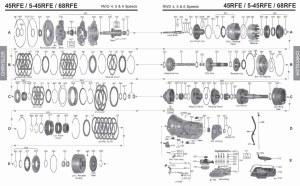 Transmission repair manuals 68RFE   Instructions for rebuild transmission