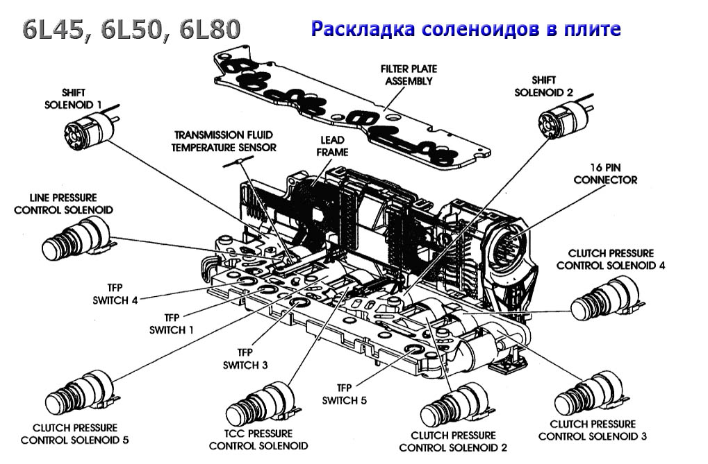 Transmission repair manuals GM 6L45, 6L80 / 90