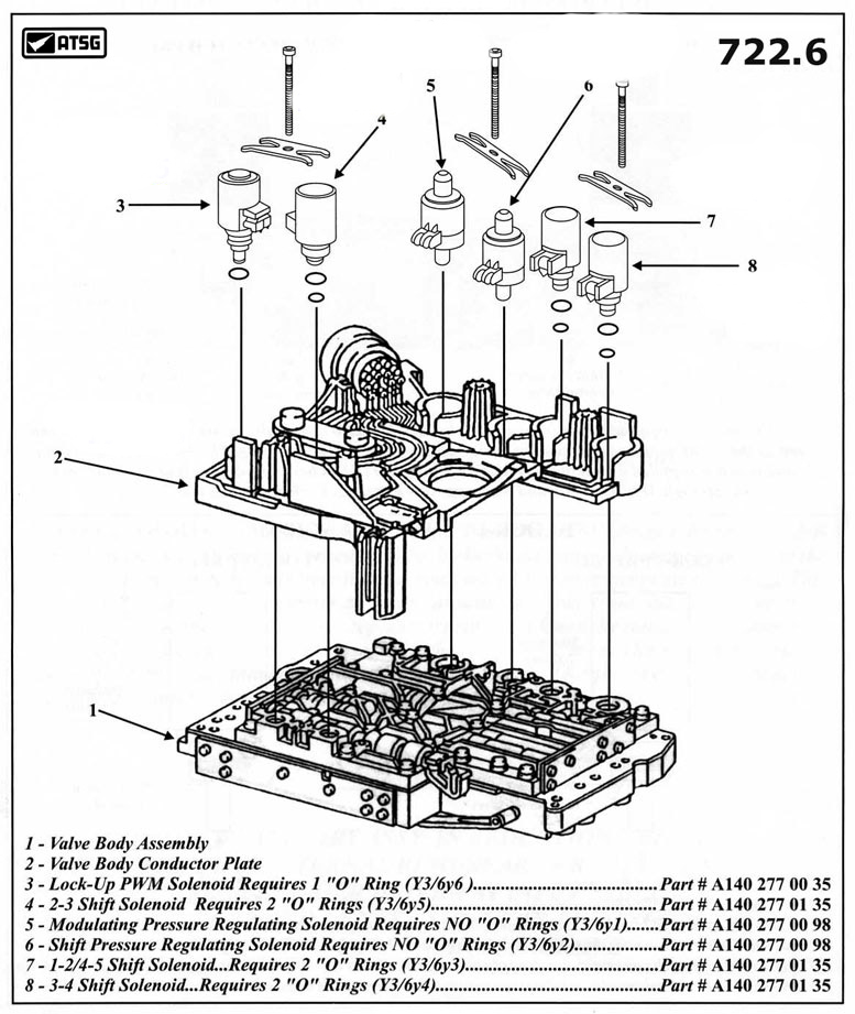 722.6 Transmission parts, repair guidelines, problems, manuals