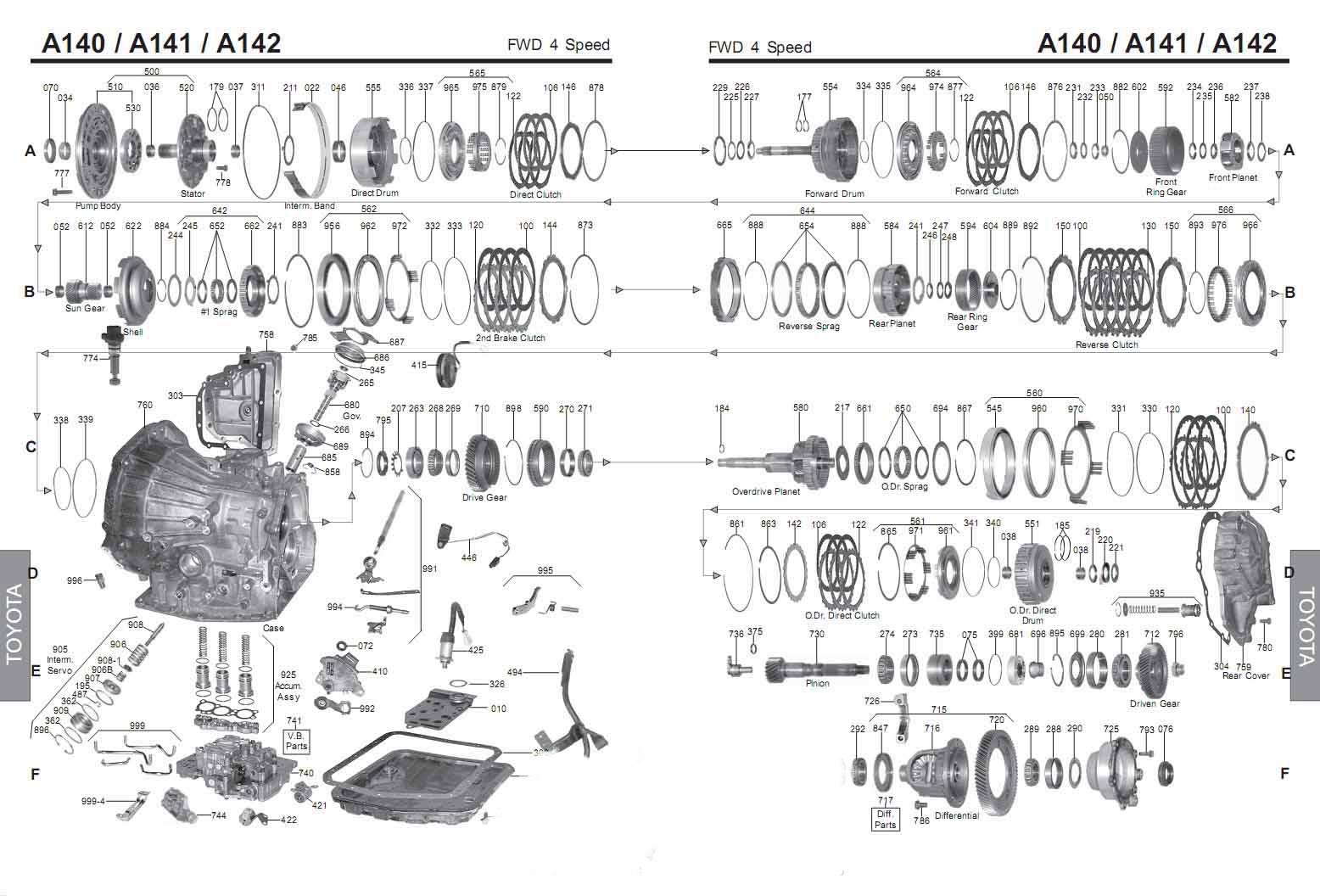 Transmission Repair Manuals A140