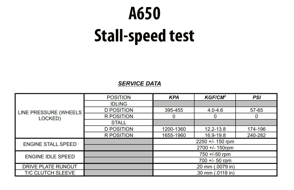 A650E Transmission parts, repair guidelines, problems, manuals