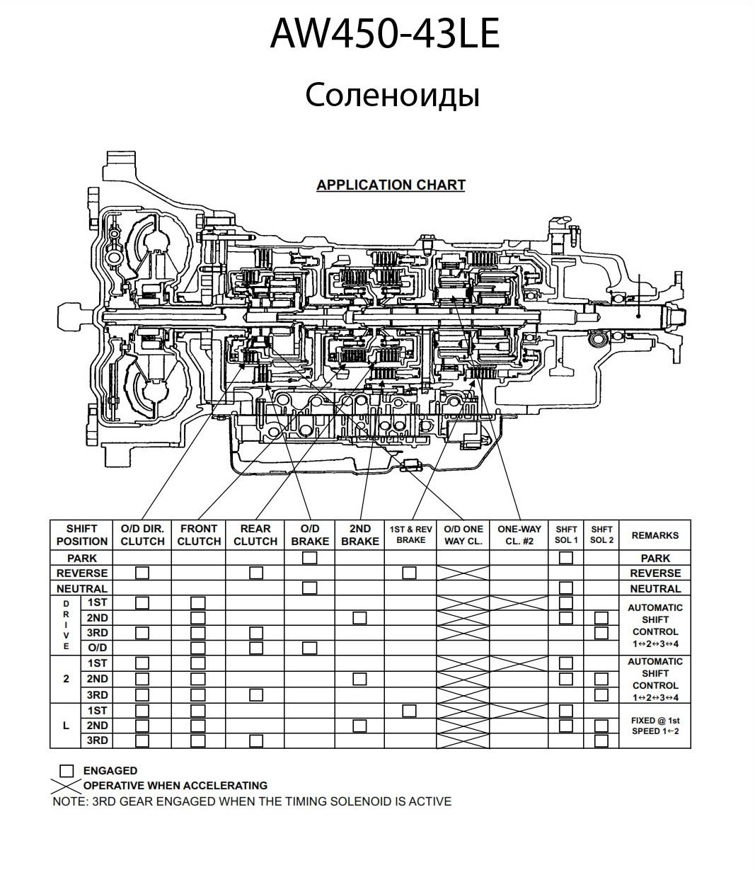 Transmission Repair Manuals Aw 450 43le