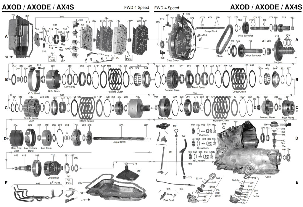 Transmission repair manuals AXOD / AXOD-E / AX4S