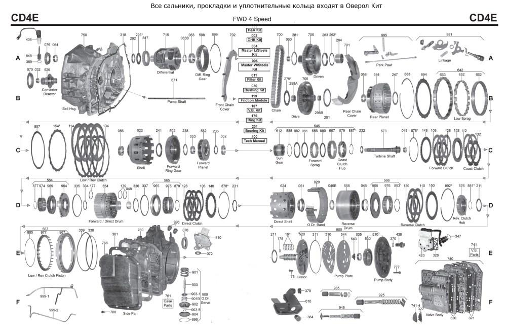 medium resolution of transmission repair manuals cd4e la4a el instructions for rebuildcd4e diagram 2