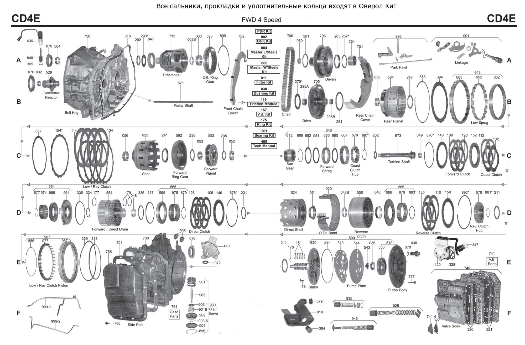 hight resolution of transmission repair manuals cd4e la4a el instructions for rebuildcd4e diagram 2