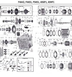 f4a41 wiring diagram [ 2029 x 1417 Pixel ]