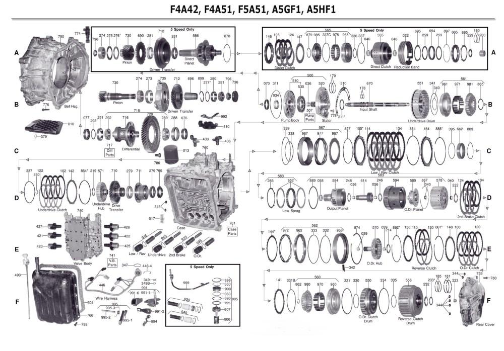 medium resolution of f4a41 wiring diagram