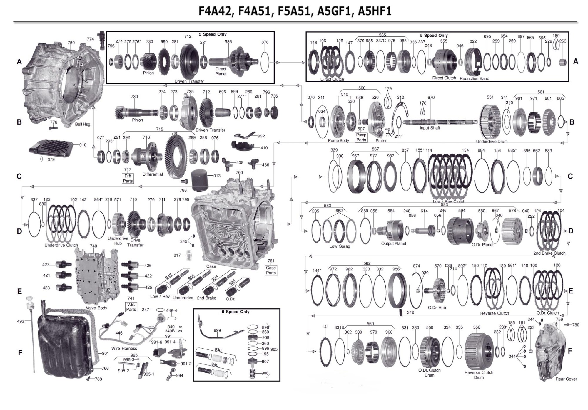 hight resolution of f4a41 wiring diagram
