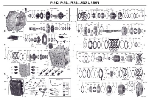 small resolution of f4a41 wiring diagram