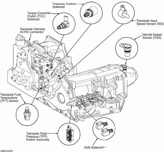 gm 4l60e transmission leak