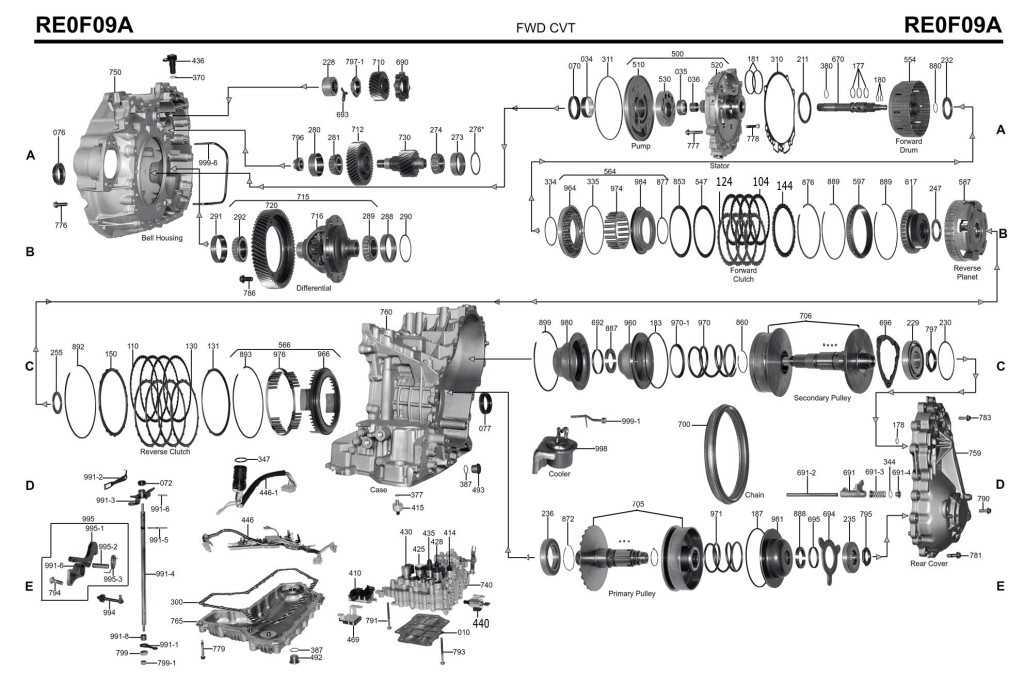 Transmission repair manuals CVT RE0F09A /JF010E