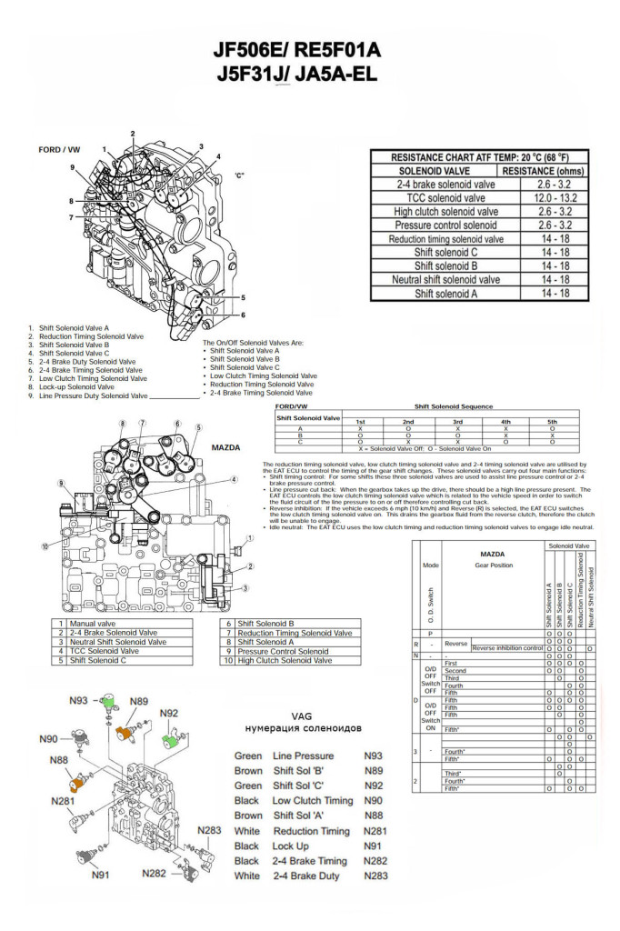 Transmission repair manuals 09A VW (JF506E, JA5A-EL