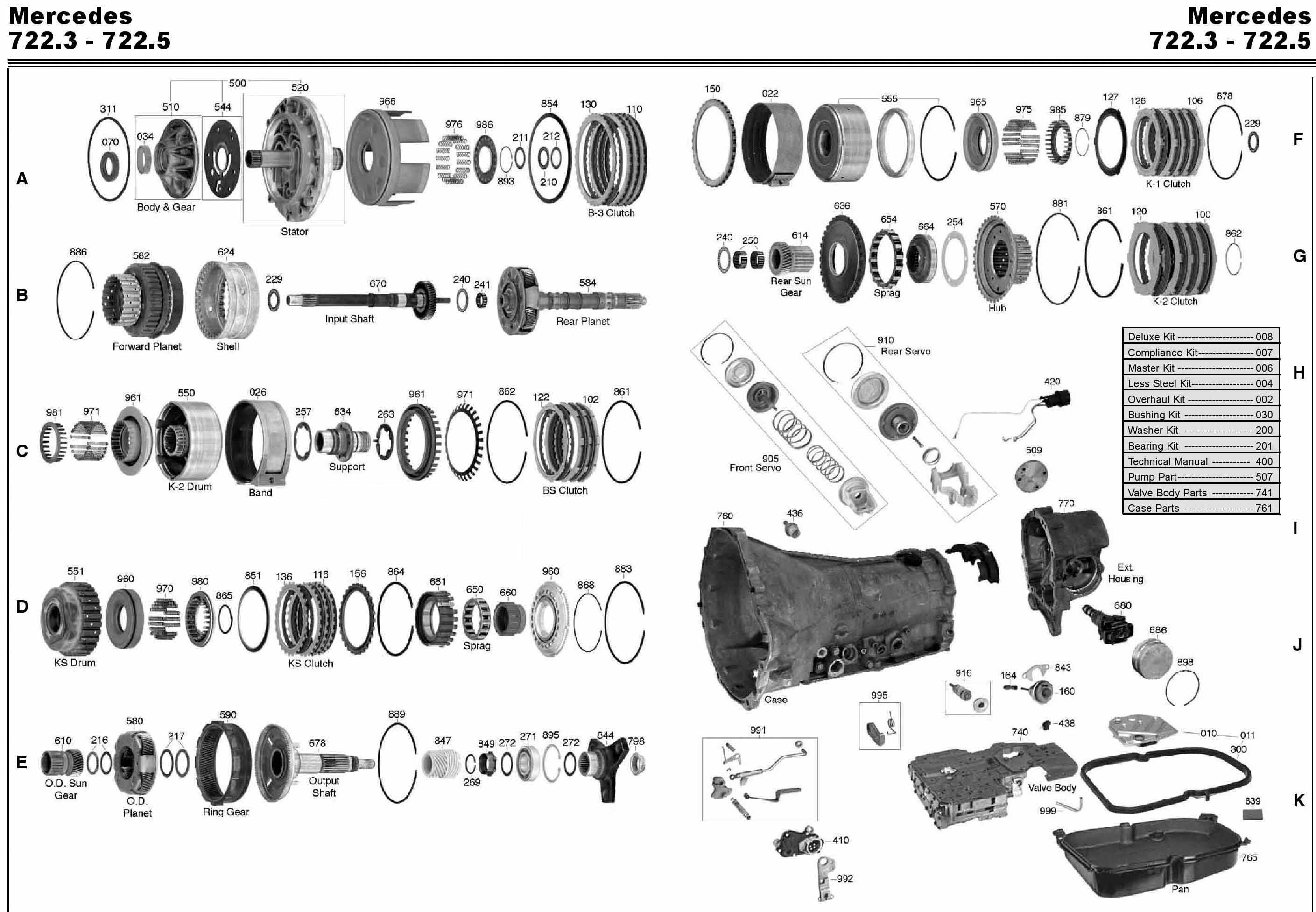 [Transmission Repair Manuals 722 6 Instructions For
