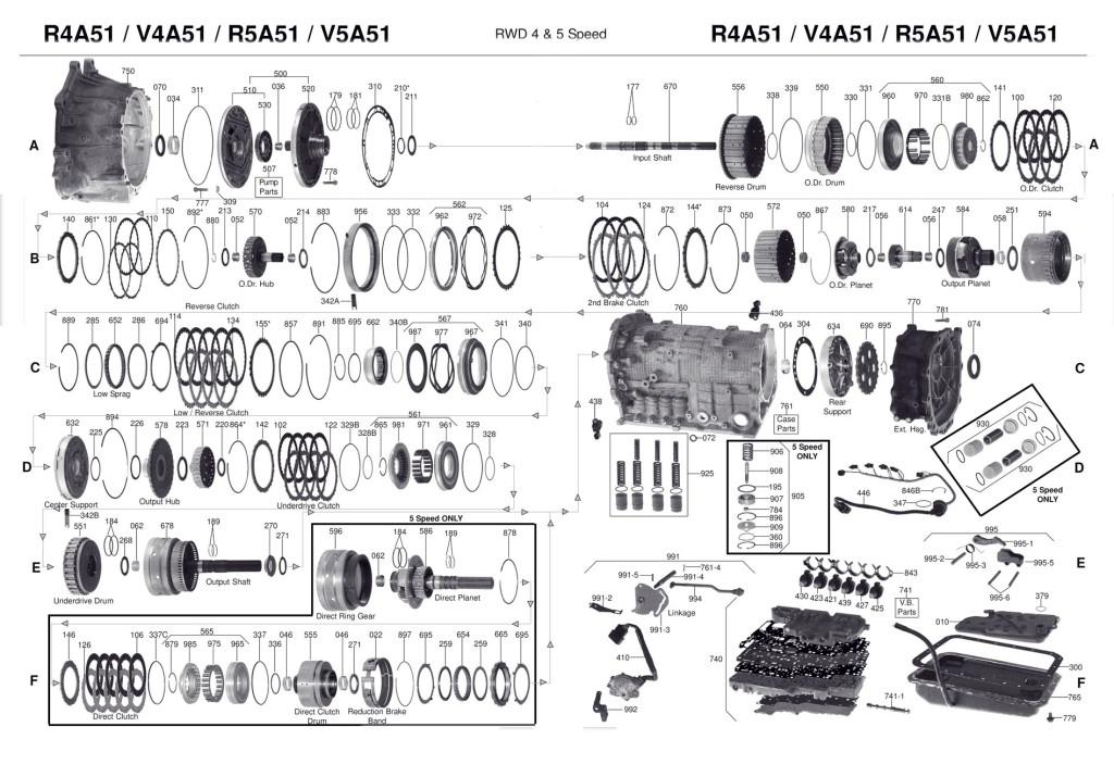 Transmission repair manuals R4A51 / V4A51 / R5A51