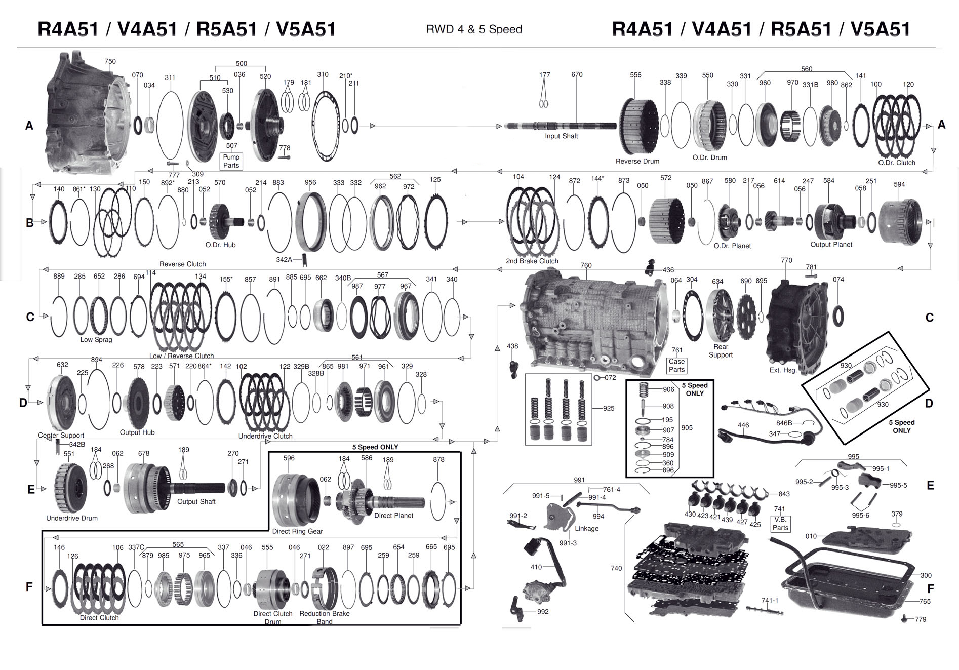 Transmission repair manuals R4A51 / V4A51 / R5A51