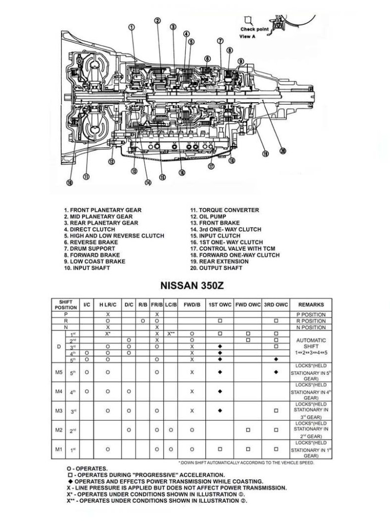 [Manual Repair Free 1993 Infiniti J Transmission Control