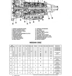 2000 mustang transmission wiring schematic [ 787 x 1049 Pixel ]