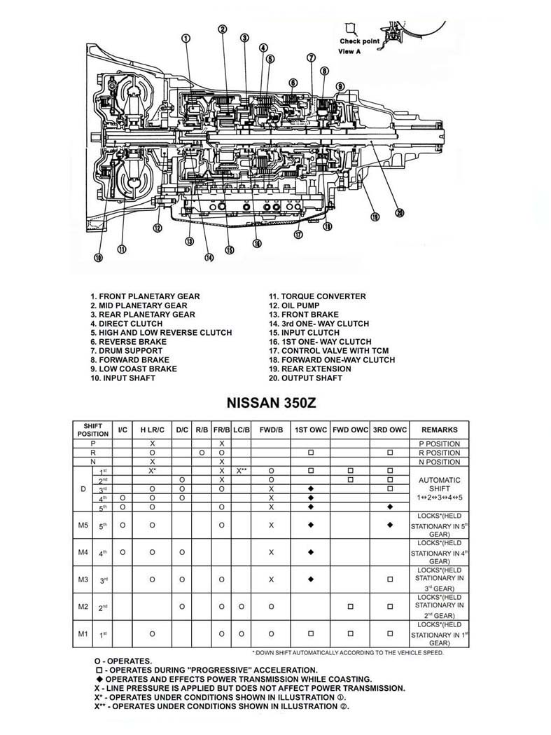 hight resolution of 2000 mustang transmission wiring schematic