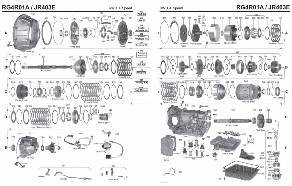 Transmission repair manuals RE4R03A, RG4R01A (JR403E