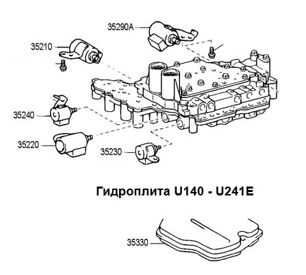 Transmission repair manuals U140, U240, U241