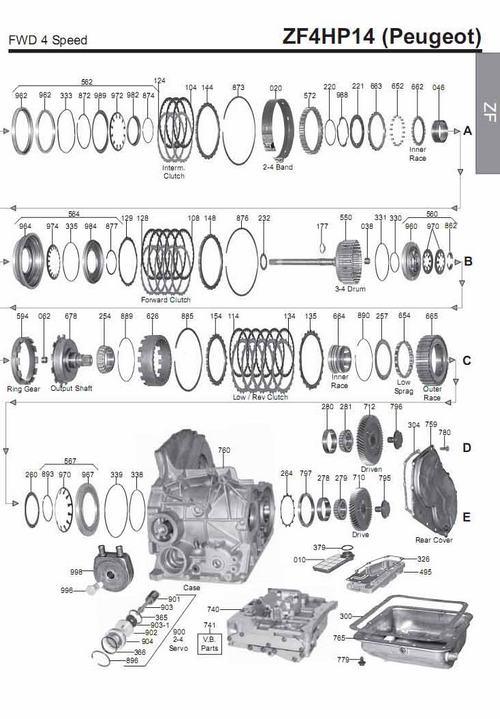 Transmission repair manuals ZF 4HP14 (Peugeot
