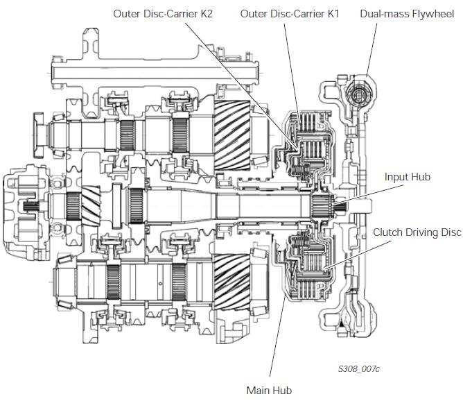Transmission repair manuals DSG 7 (0AM, DQ200, 0CW