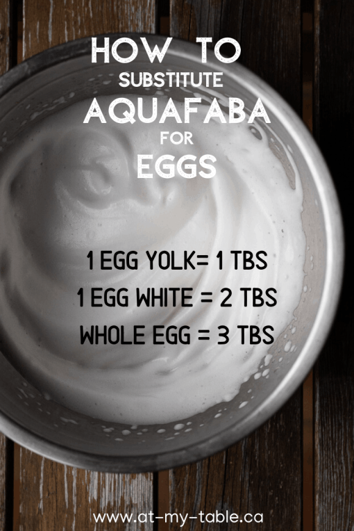 Bowl of whipped aquafaba with text overlay explaining how to sub aquafaba for eggs