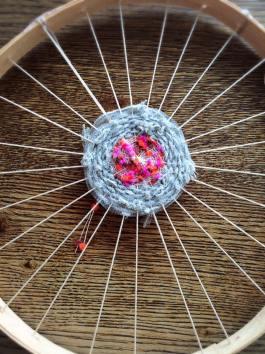丸織り 織り機