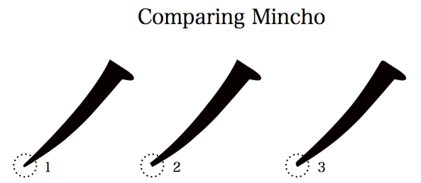 Comparing mincho stroke ends