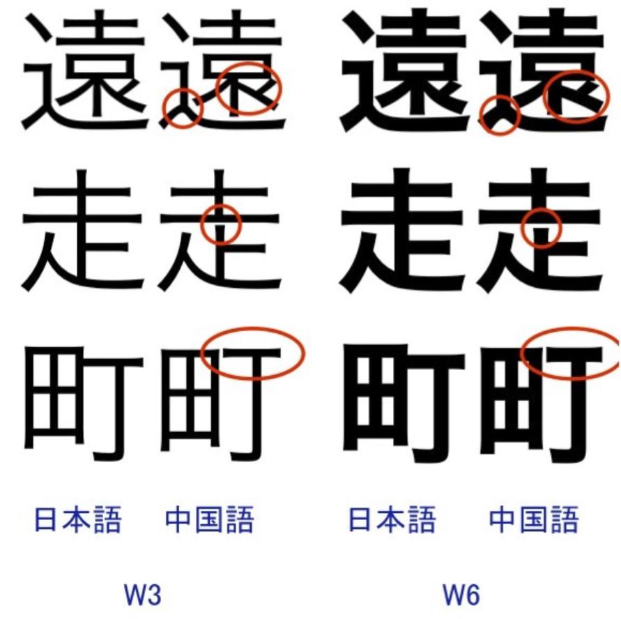 Hiragino Sans Comparison 2